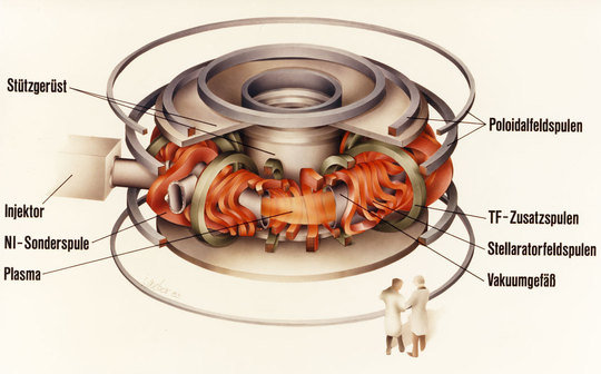 Scetch of the Wendelstein 7-AS fusion device