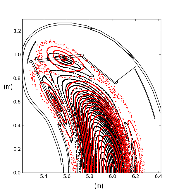 Poincaré plot of the magnetic field for a configuration in operation phase 1 (black) and for a configuration with reactor-relevant plasma parameters (red).
