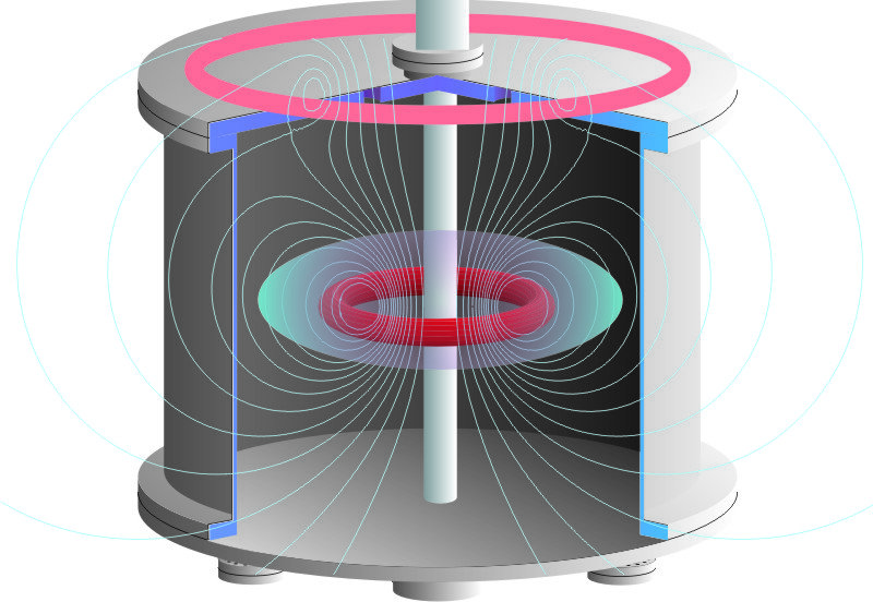 Design of the APEX-D electron-positron plasma trap. A circular superconducting magnet coil (red) is producing the dipole field inside a vacuum vessel. This coil is levitated by a ring-shaped conductor (pink) which is installed above the vessel. It attracts the coil feedback-controlled.