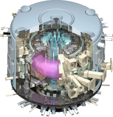 The international fusion test reactor ITER